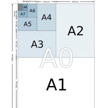 Стандарты форматов бумаги